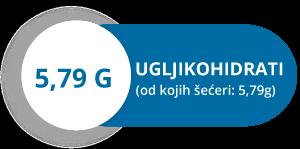 slani-jadranski-incuni-s-kozjim-sirom-210g-ugljkohidrati