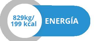 energija_ES